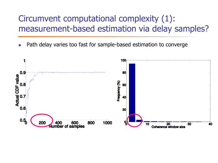 Circumvent computational complexity (1):