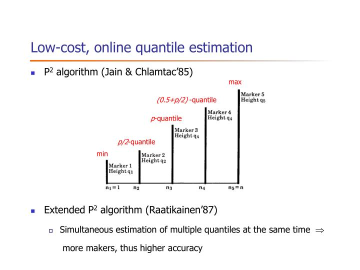 Low-cost, online quantile estimation