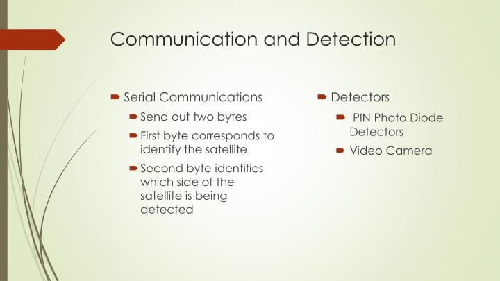 Communication and Detection
