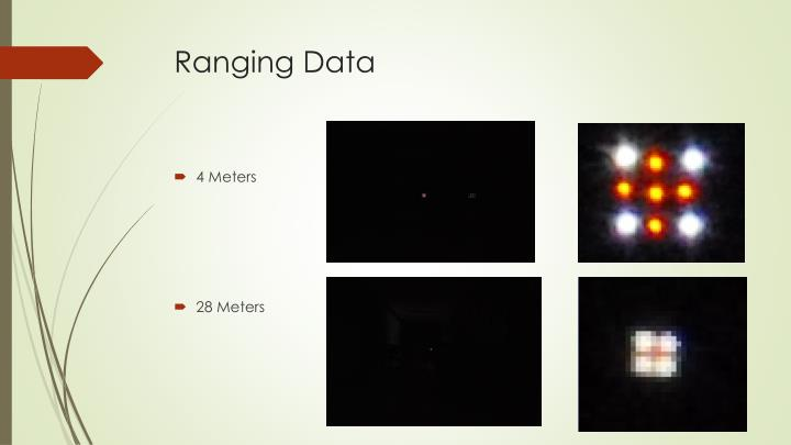 Ranging Data