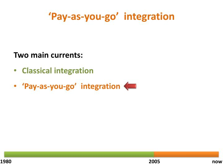 'Pay-as-you-go'  integration