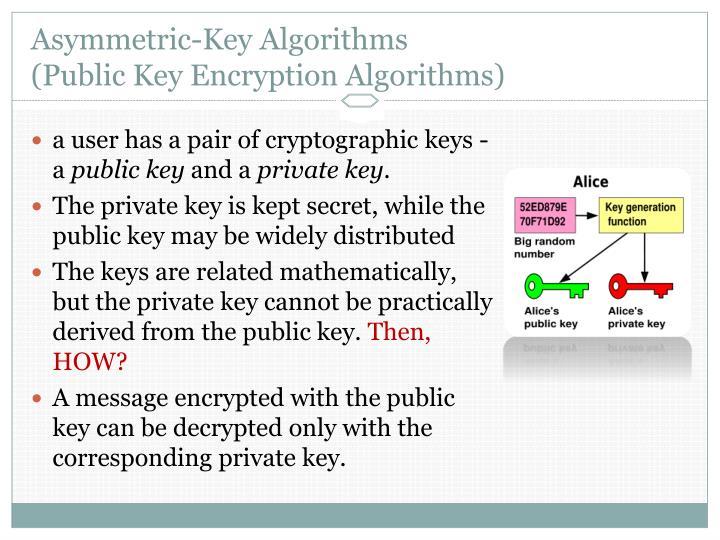 Asymmetric-Key Algorithms