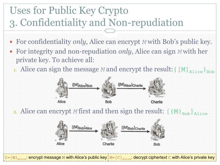 Uses for Public Key Crypto