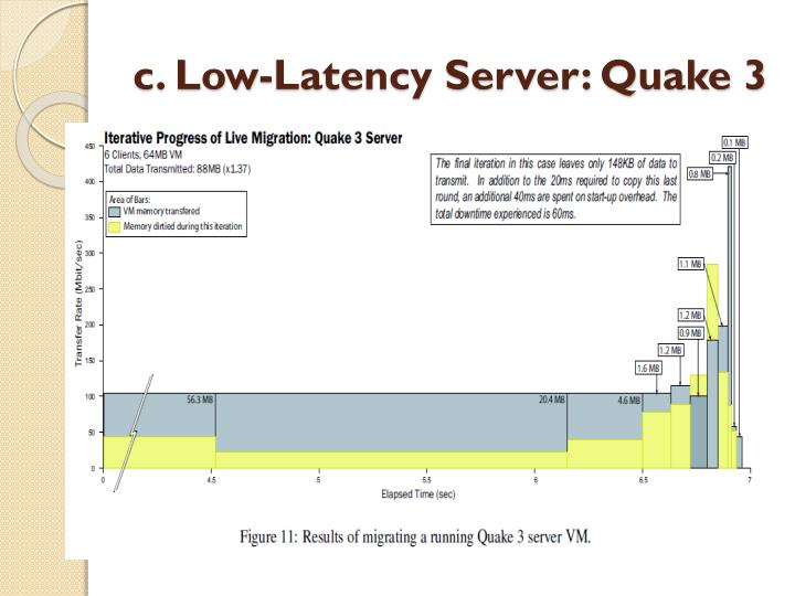 c. Low-Latency Server: Quake 3