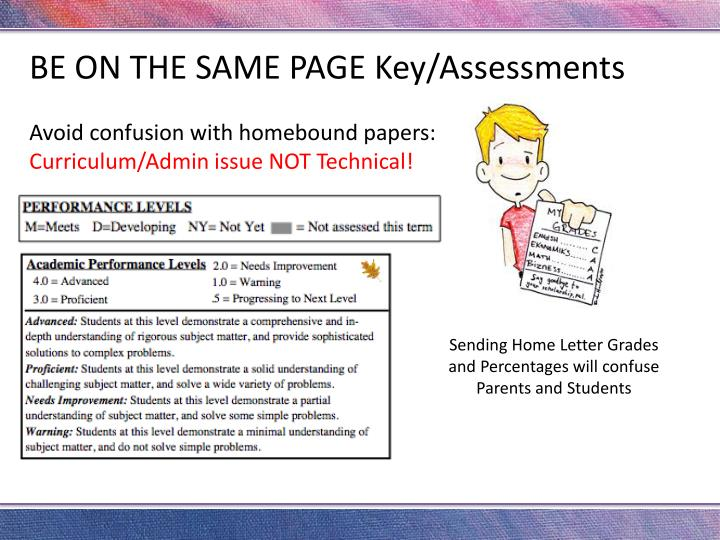 BE ON THE SAME PAGE Key/Assessments