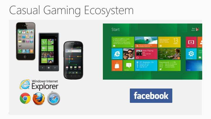 Casual Gaming Ecosystem