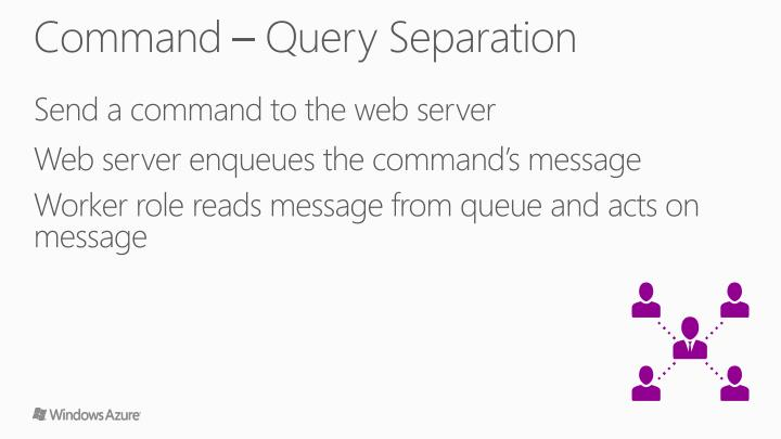 Command – Query Separation
