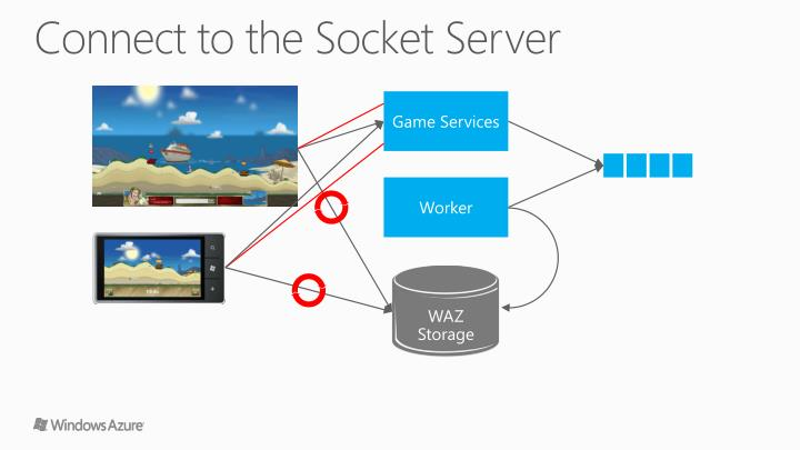 Connect to the Socket Server