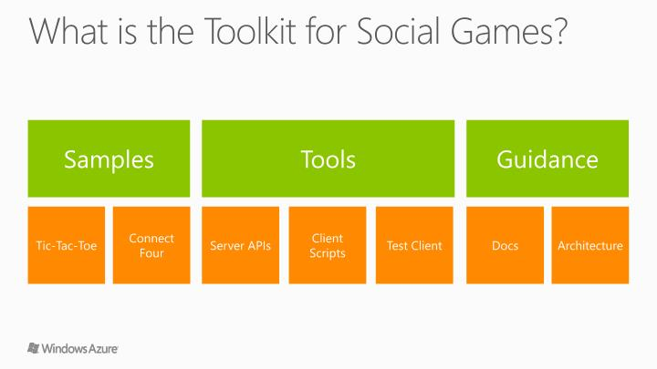 What is the Toolkit for Social Games?