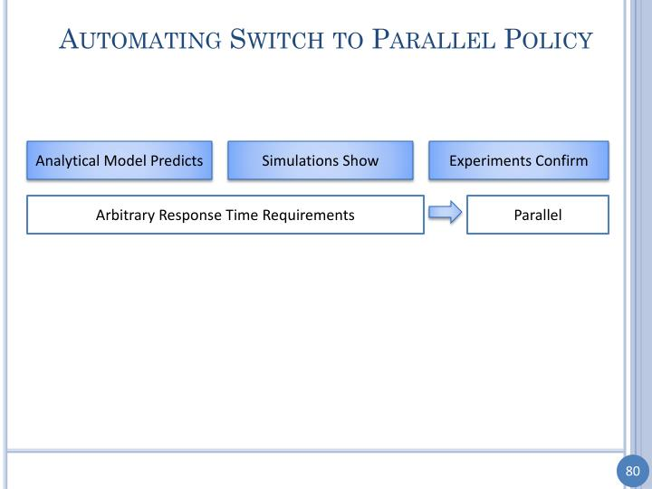 Automating Switch to Parallel Policy