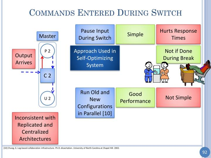 Commands Entered During Switch