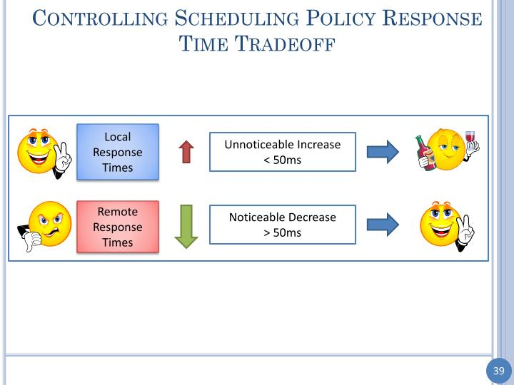 Controlling Scheduling Policy Response Time Tradeoff