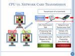 cpu vs network card transmission