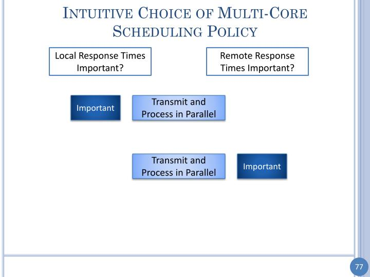 Intuitive Choice of Multi-Core Scheduling Policy