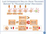 lazy intermediate delays from transmit before to transmit after processing