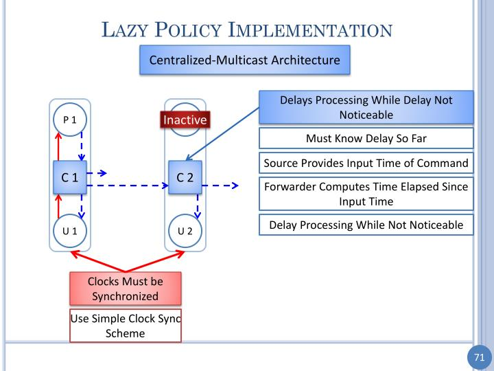 Lazy Policy Implementation