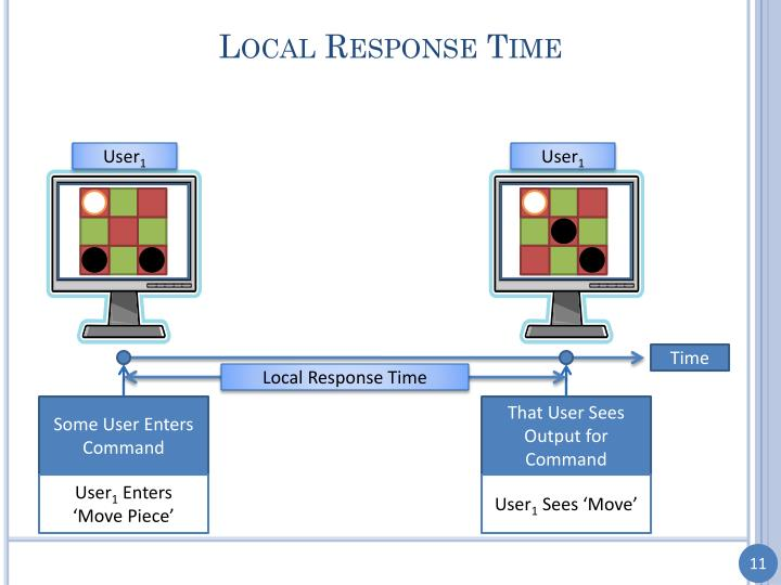 Local Response Time