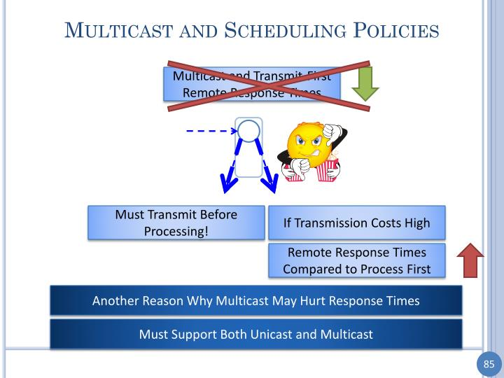 Multicast and Scheduling Policies