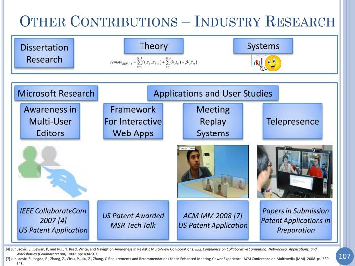 Other Contributions – Industry Research