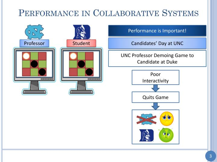 Performance in collaborative systems