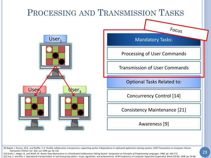 Processing and Transmission Tasks
