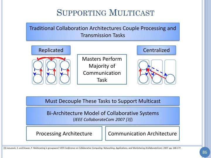 Supporting Multicast