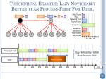 theoretical example lazy noticeably better than process first for user 8
