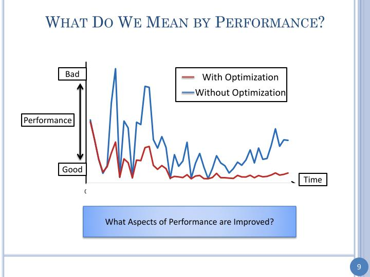 What Do We Mean by Performance?