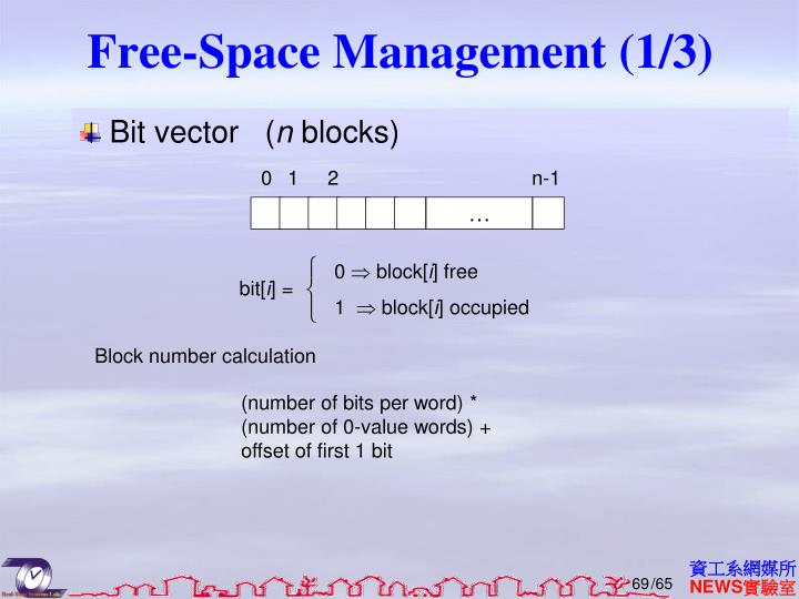 Free-Space Management