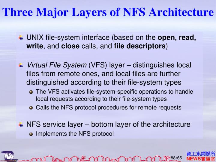 Three Major Layers of NFS Architecture