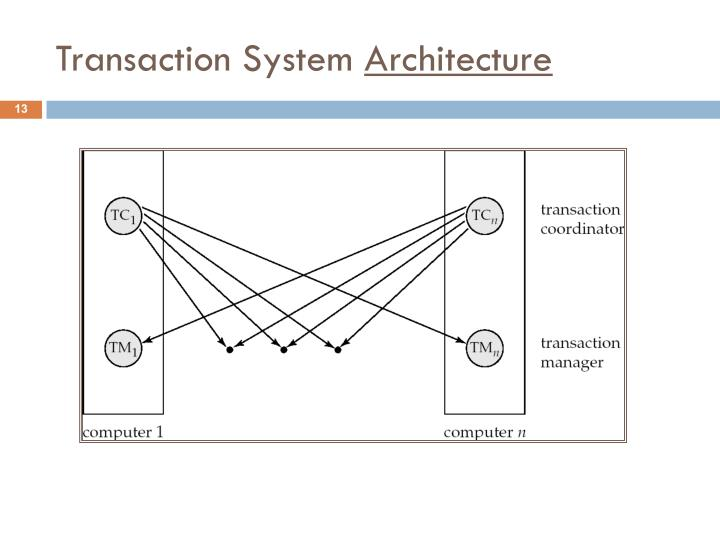Transaction System