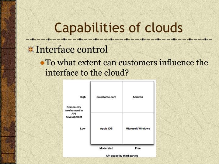 Capabilities of clouds