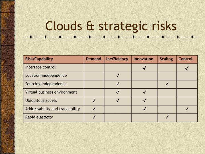 Clouds & strategic risks