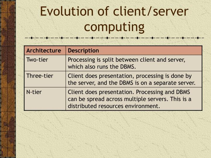 Evolution of client/server computing