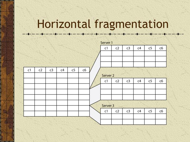 Horizontal fragmentation