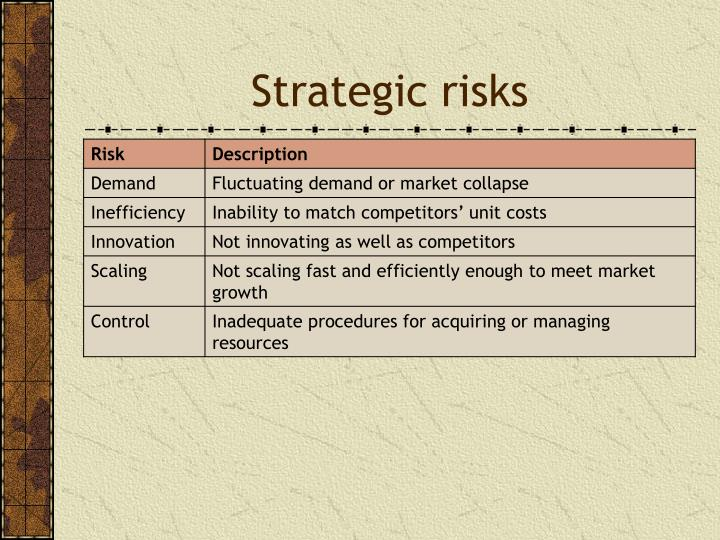 Strategic risks