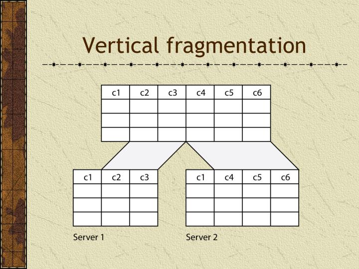Vertical fragmentation