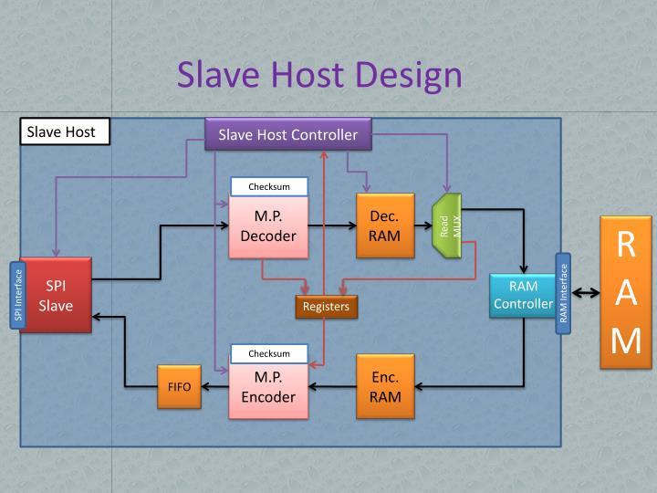 Slave Host