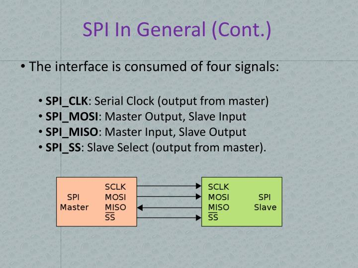 SPI In General (Cont.)