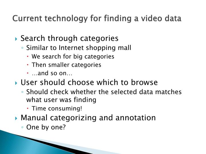 Current technology for finding a video data
