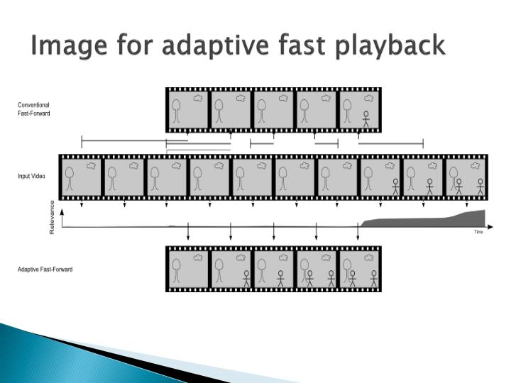 Image for adaptive fast playback