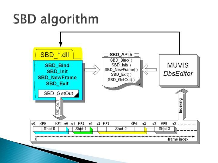 SBD algorithm