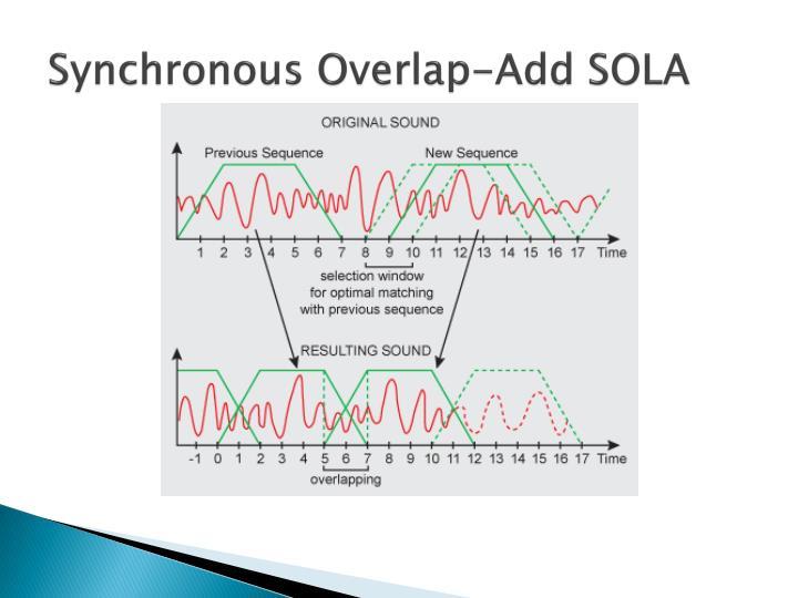 Synchronous Overlap-Add SOLA