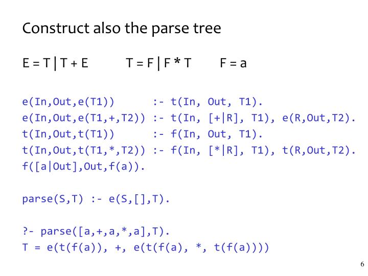 Construct also the parse tree
