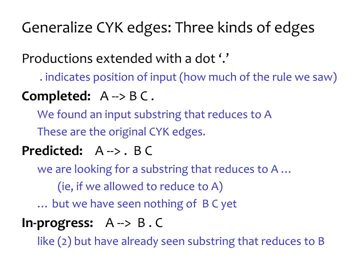 Generalize CYK edges: Three kinds of edges