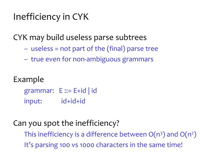Inefficiency in CYK