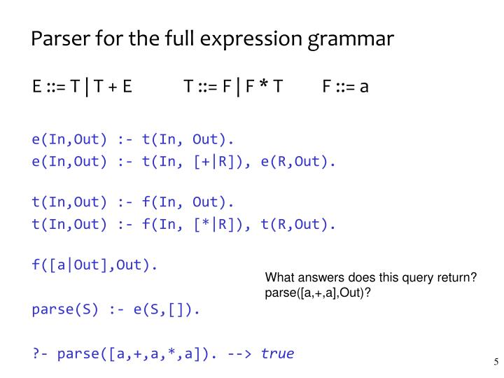 Parser for the full expression grammar