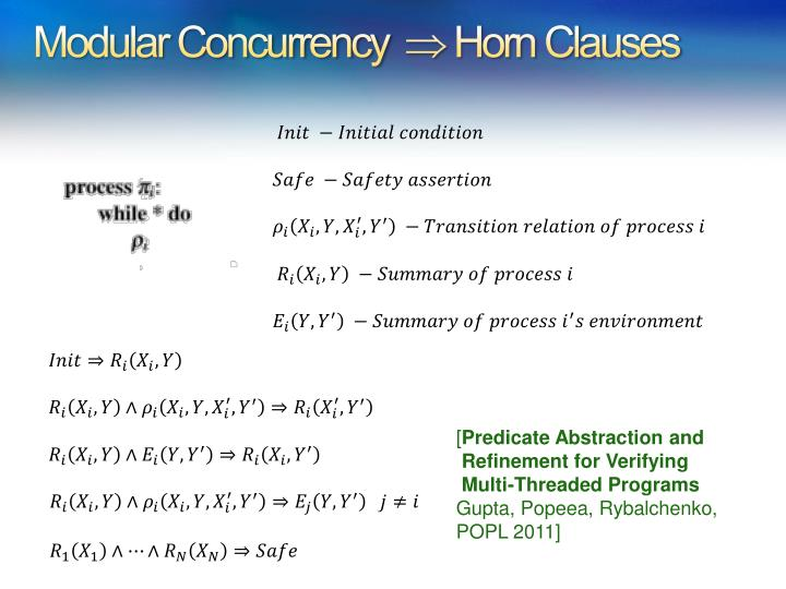 Modular Concurrency