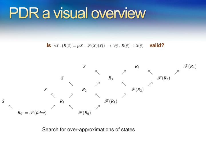 PDR a visual overview
