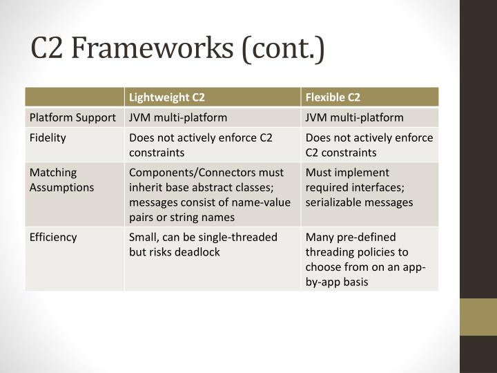 C2 Frameworks (cont.)